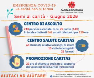 infografica_giugno_2020-2